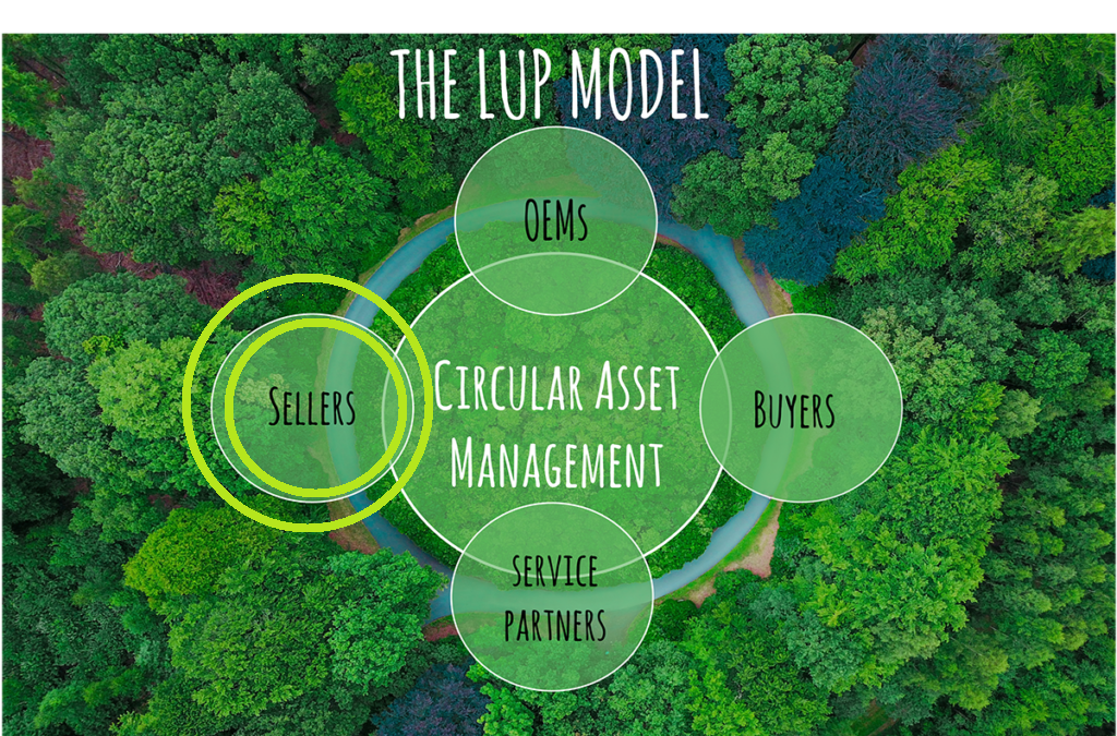 """LUP Model – Joining our network as a """"seller"""""""