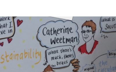 Guest expert interview: with Catherine Weetman!
